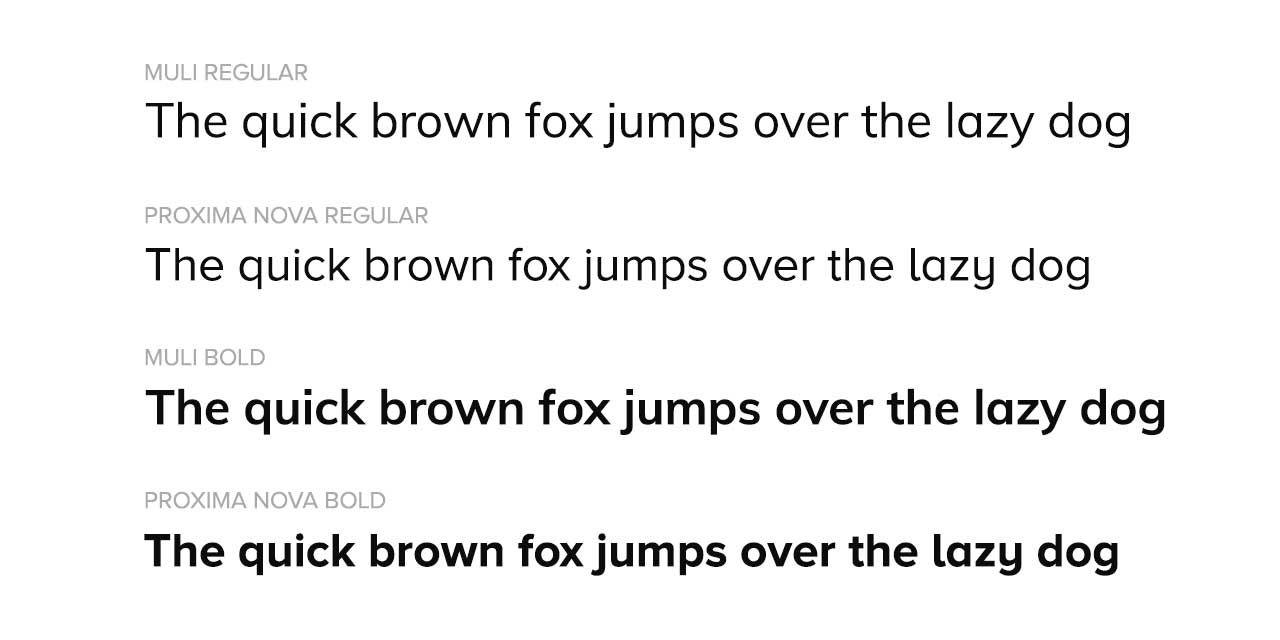 Google Fonts Muli Comparison